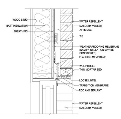 Lintel support at window head wood detail w5 image for Section window design