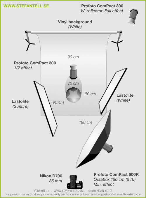 Studio Lighting Setup Diagram For Business Portraits On White