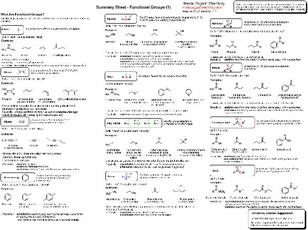 Summary Sheet: Functional Groups — Master Organic Chemistry ...