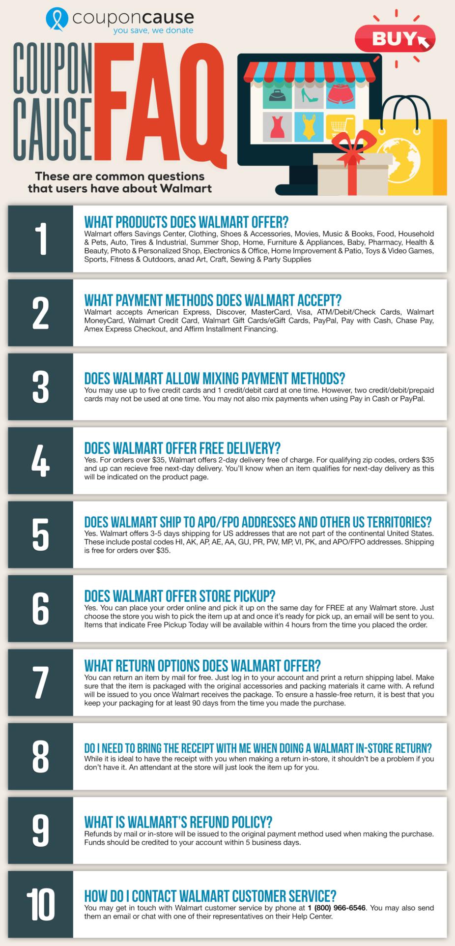 Walmart Infographic Order Coupon Cause FAQ (C.C. FAQ Bad