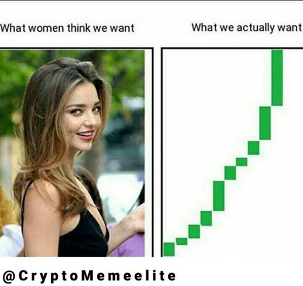 investment graph trendsetter cryptocurrency meme