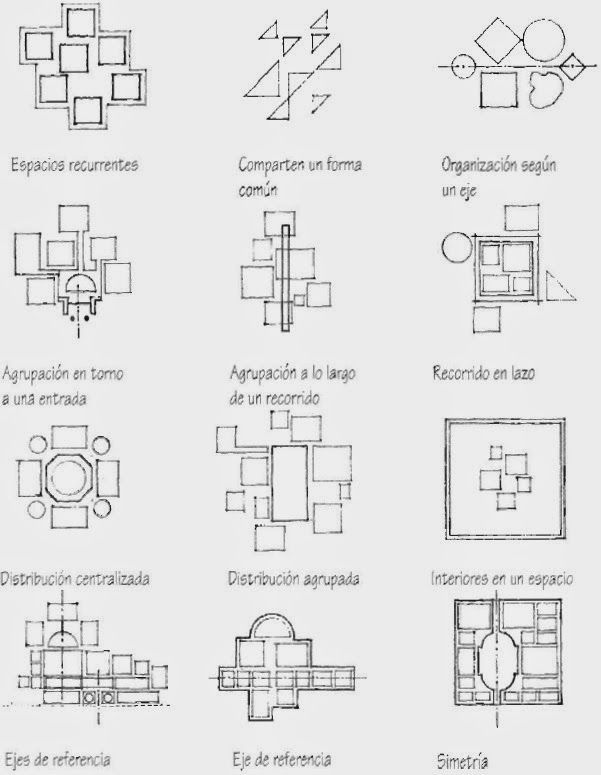 """Recommendations of books for architecture and engineering students: """"For ... -  Recommendations of books for students of Architecture and Engineering:"""