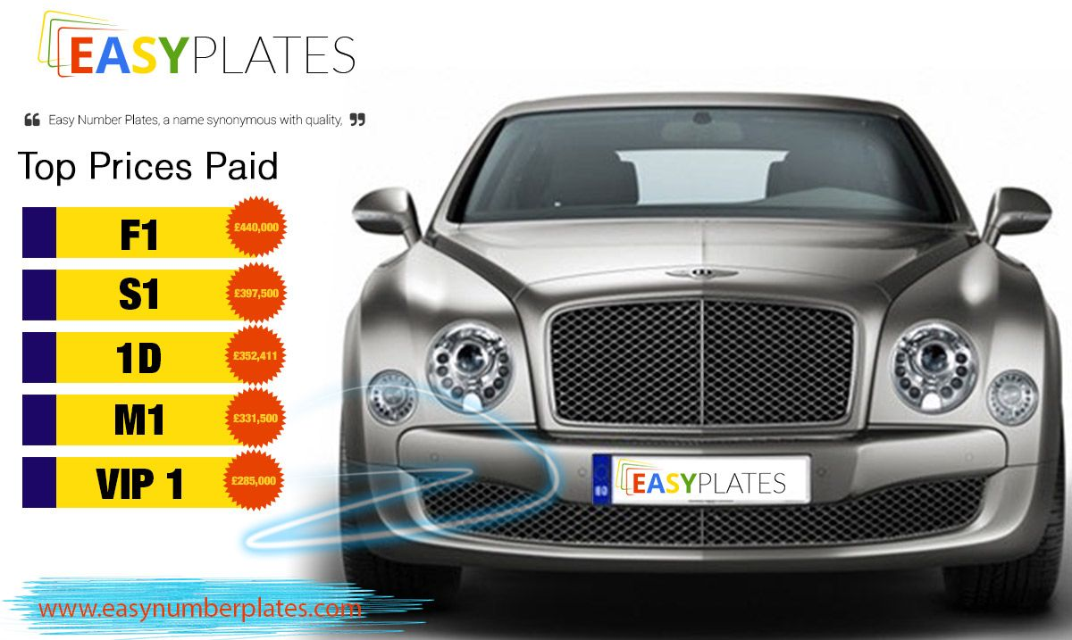 Most expensive number plates ever sold in the uk