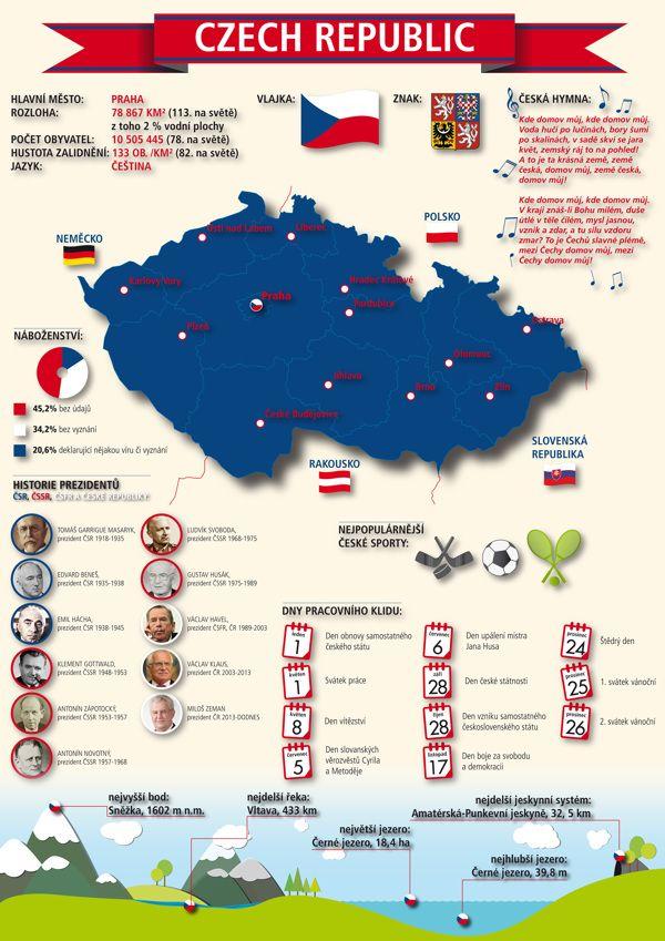 Czech Republic infographic - Google Search