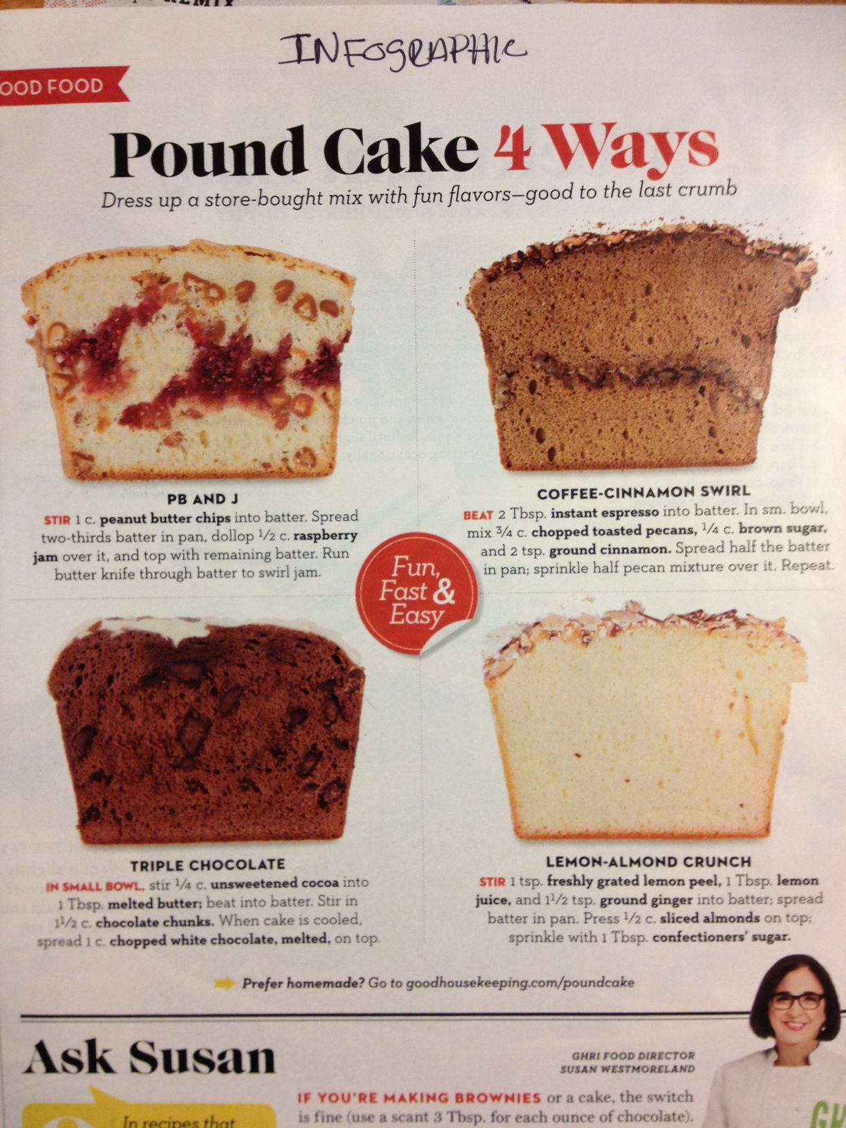 Good Housekeeping Pound Cake In 4 Ways Dress Up A Store Bought Mix With Fun Flavors Good To The Last Crumb Infographi Food Peanut Butter Chips Cake Recipes