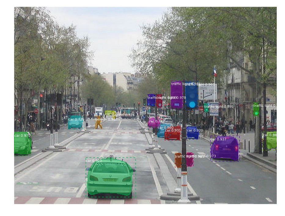 Mask R-CNN for Object Detection and Segmentation - Instance