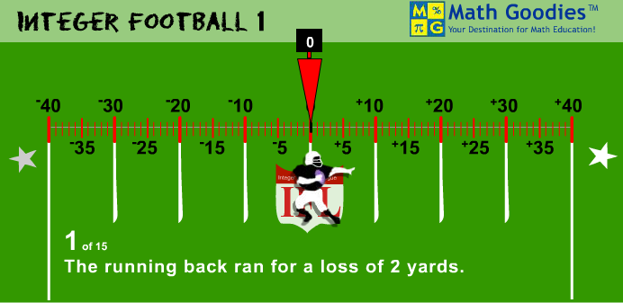 Integer Football Game- Teaches Adding and Subtracting ...