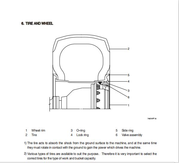 Hyundai Hl760 9 Wheel Loader Workshop Repair Service Manual Pdf Downloa In 2020 Hyundai Manual Workshop