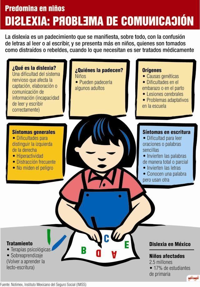 Una Estupenda Infografia Sobre La Dislexia Sabes Lo Que Es Y Sus Sintomas Http Www Cometelas Dislexia Problemas De Aprendizaje Psicologia Del Aprendizaje