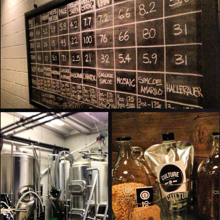 32++ San diego craft beer gift baskets info