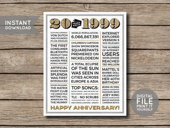 20th Anniversary Poster 20th Anniversary Gift 20th Anniversary Sign 1999 Fact #20thanniversarywedding 20th Anniversary Poster 20th Anniversary Gift 20th Anniversary Sign 1999 Fact #20thanniversarywedding