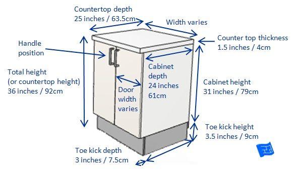 Kuchenschrank Hohe Kuchen Kitchen Cabinet Dimensions Kitchen