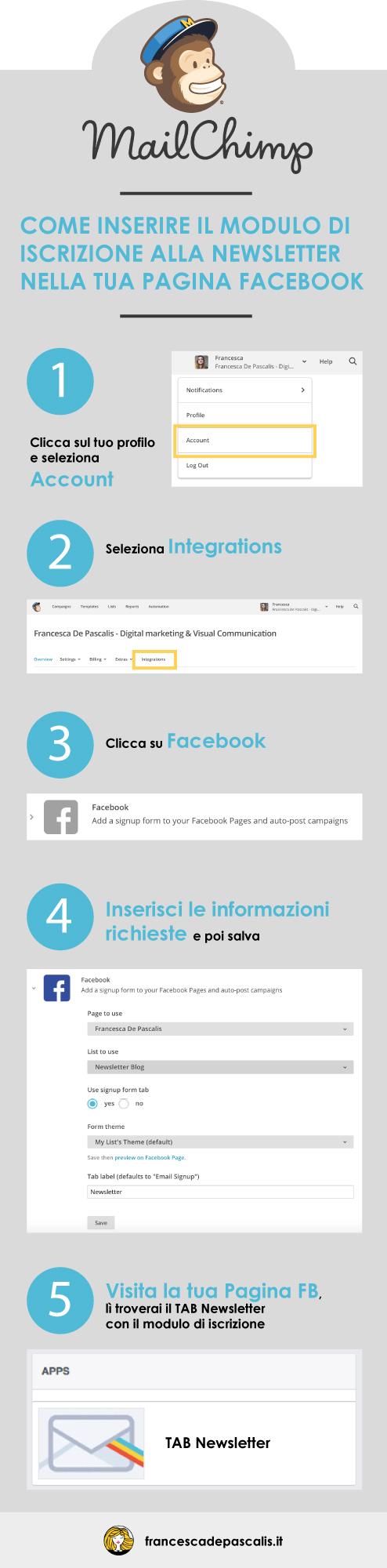 Inserisci Form MailChimp su Facebook [INFOGRAFICA]