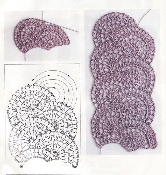 fan-shaped crochet.... Now, that looks hard to do... but I know some ...