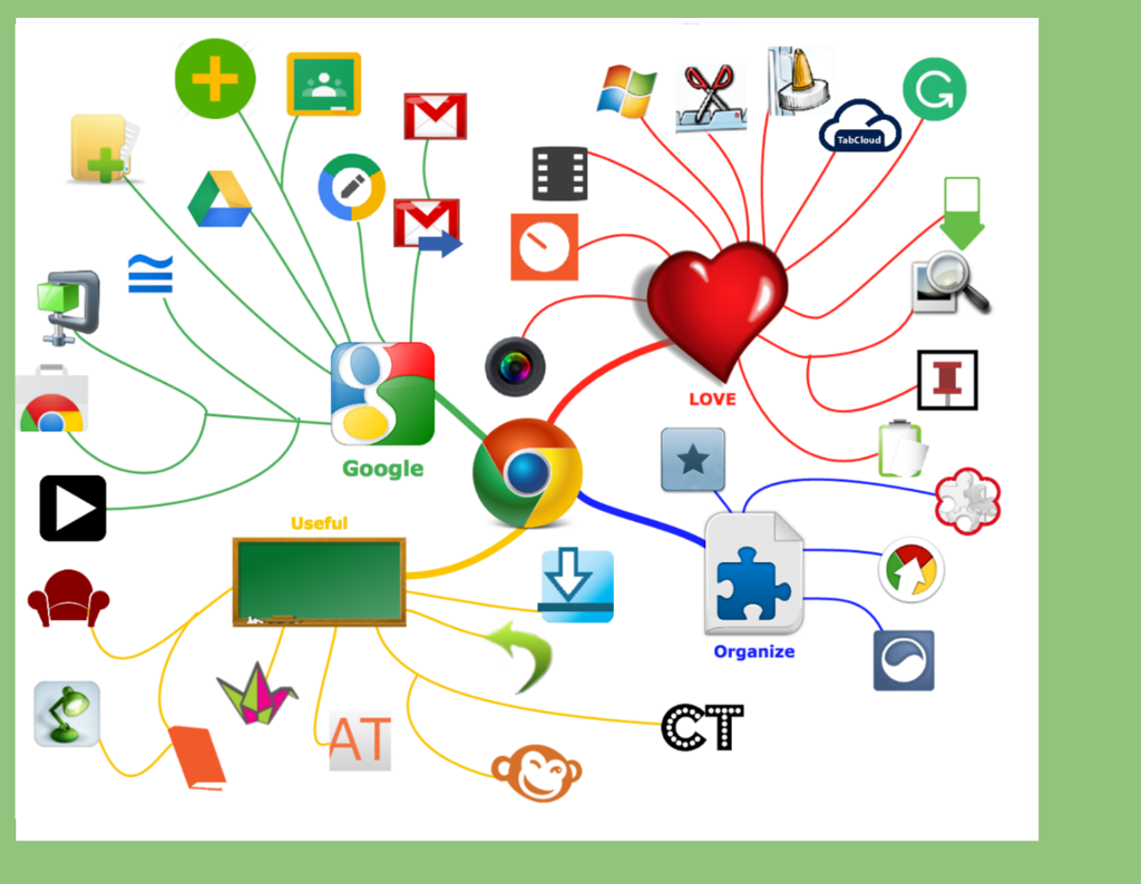 TOUCH this image A Menagerie of Chrome Extensions by