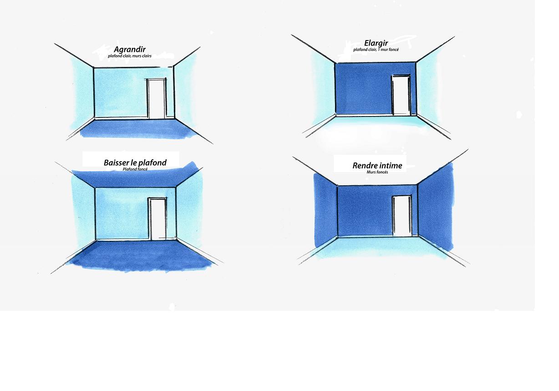 la couleur a des pouvoirs et l un d eux est de changer. Black Bedroom Furniture Sets. Home Design Ideas