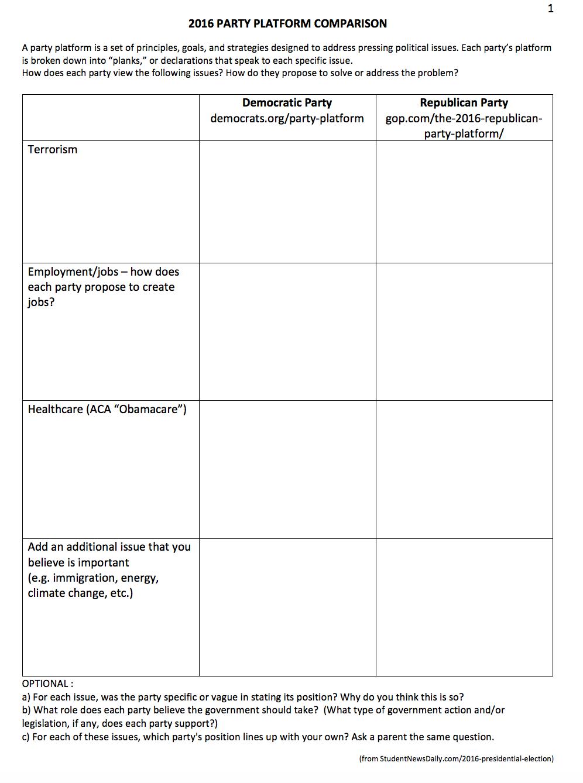 2016 party platform comparison worksheet election lessons pinterest worksheets history. Black Bedroom Furniture Sets. Home Design Ideas