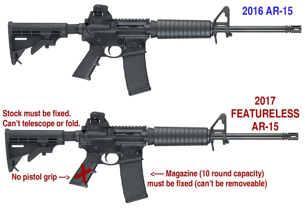 Pin on Featureless AR15s and Long Beach Shooting Range