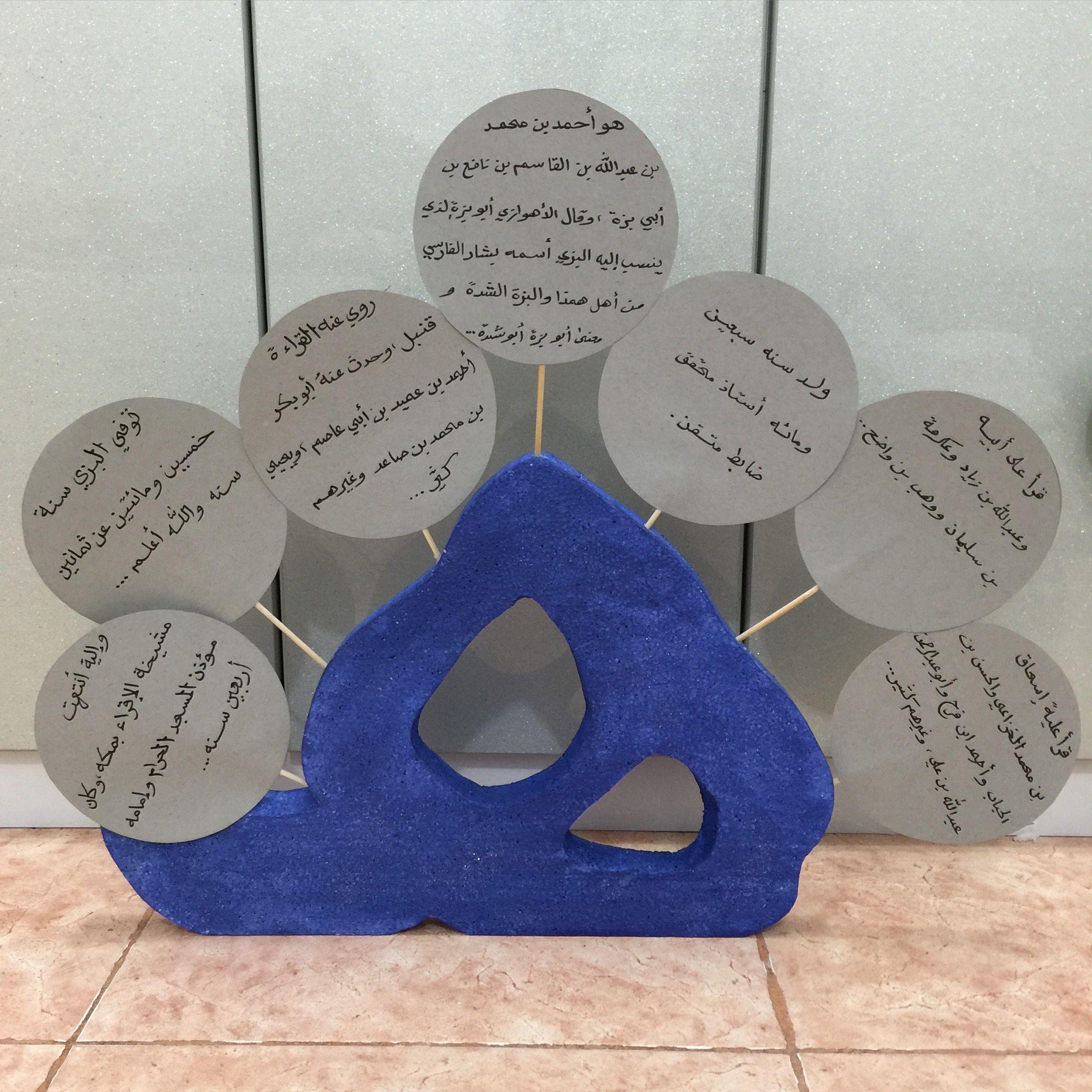 Pin By الزهراء انور On مدرسه