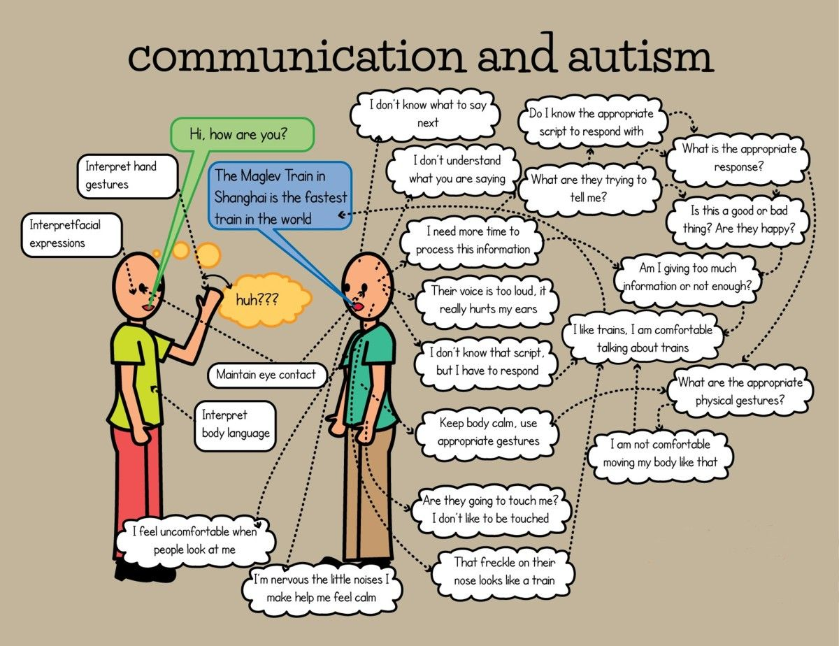 How To Communicate With An Autistic Person