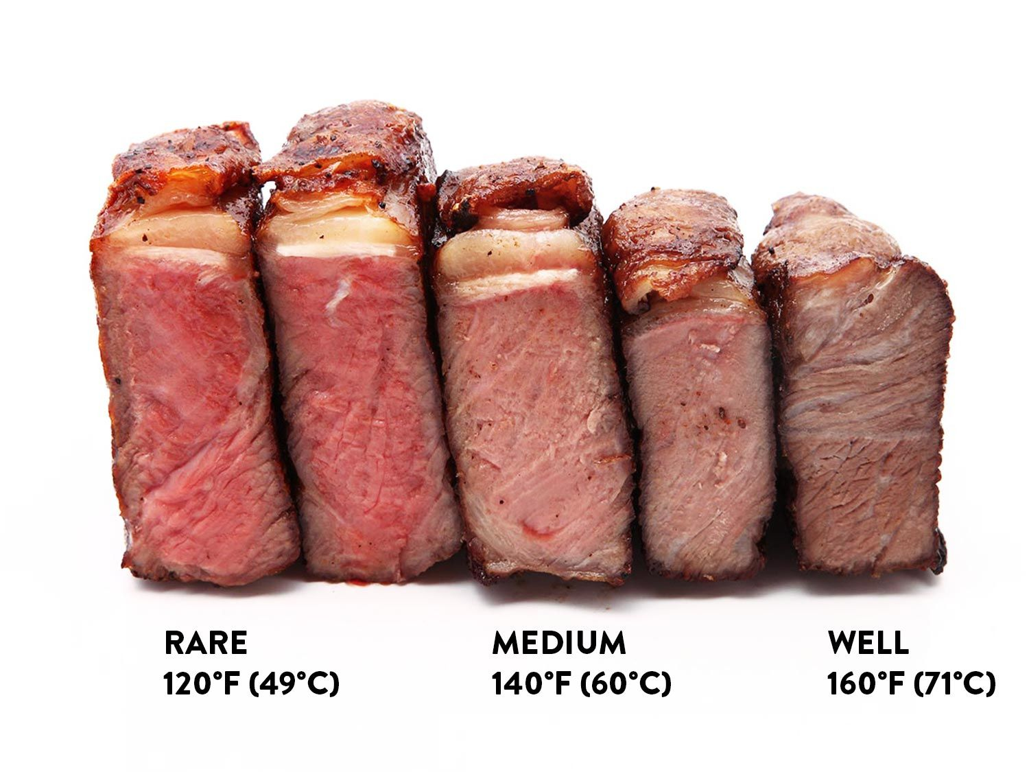 The Food Lab S Definitive Guide To Grilled Steak How To Cook Steak Ways To Cook Steak Sous Vide Steak