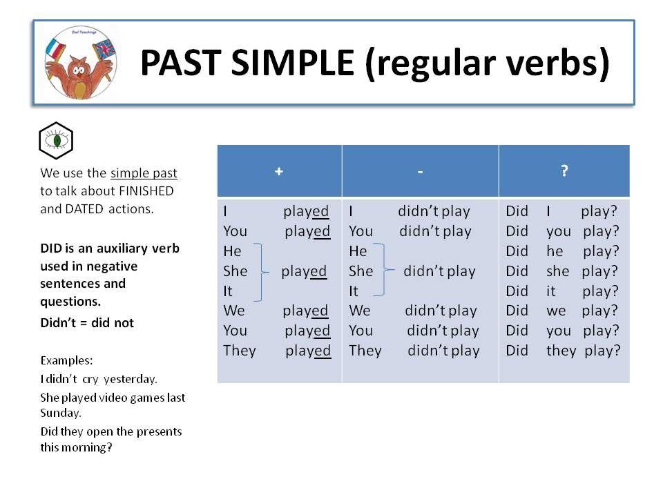 Preterit Pastsimple Anglais Grammaire Conjugaison Verbesreguliers English Preterit Anglais Cours Anglais En Ligne Anglais