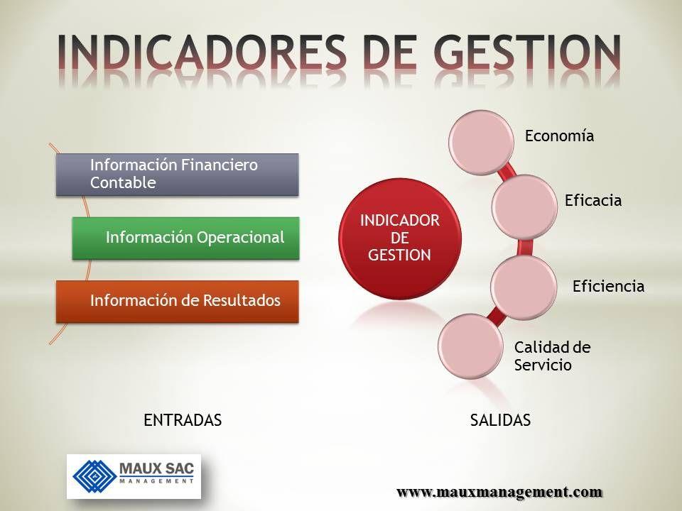 INDICADORES DE GESTION | Riesgo operarivo | Pinterest | Frases
