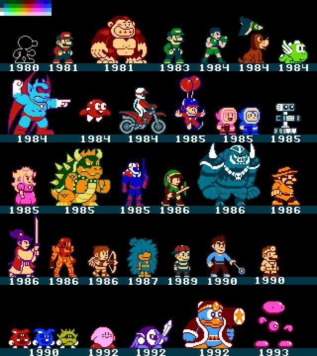 Imgur Retro Video Games Nintendo Art Super Smash Bros