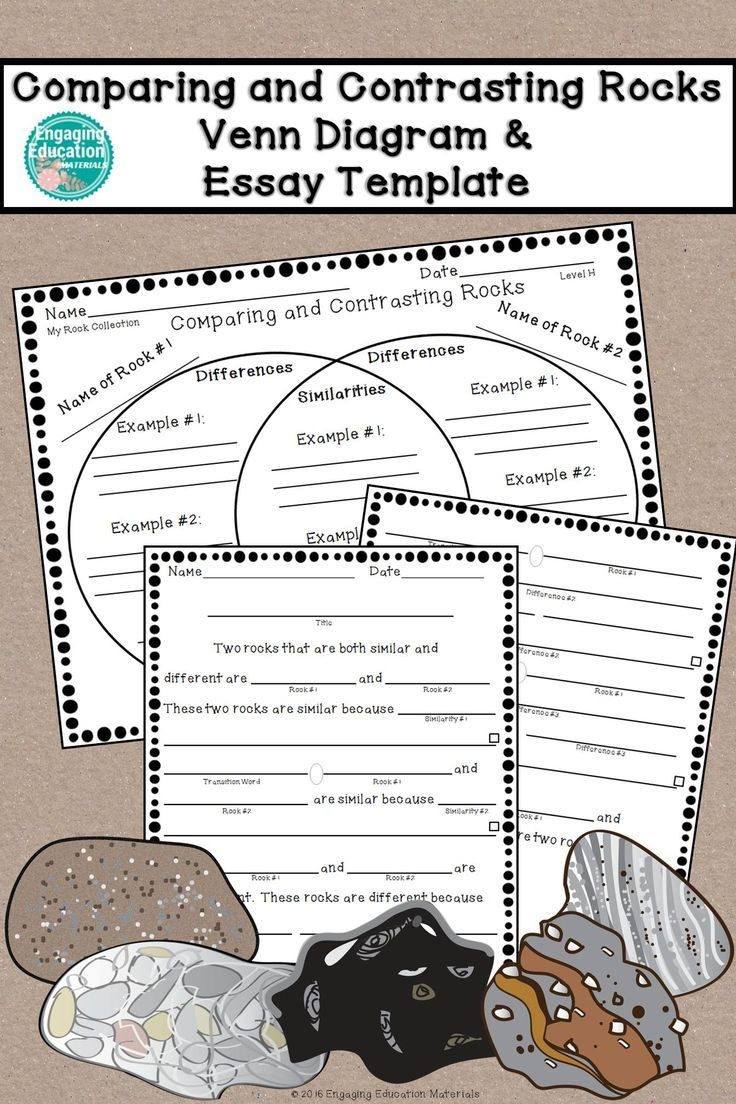Check out this great way to incorporate writing into your rocks and minerals  unit of study