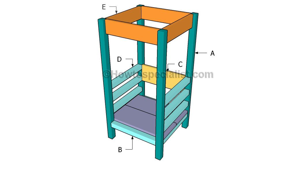 Learning Tower Ab Wann