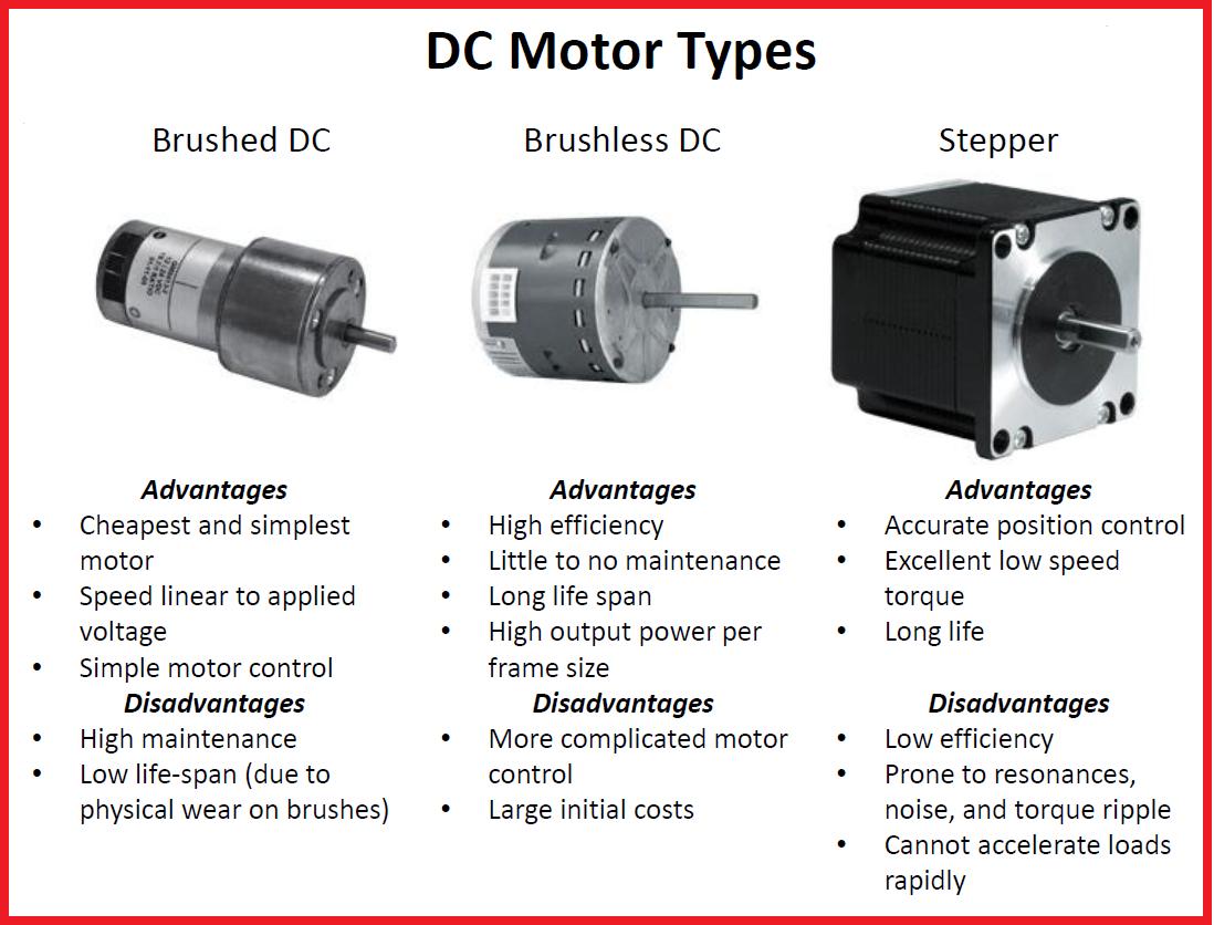universal motor advantages and disadvantages pdf