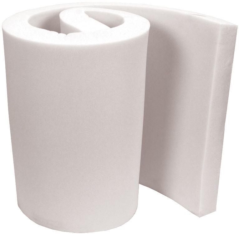 Pin By Biolife Uk On Anti Allergic Viscoelastic Foam Polyurethane Foam Foam