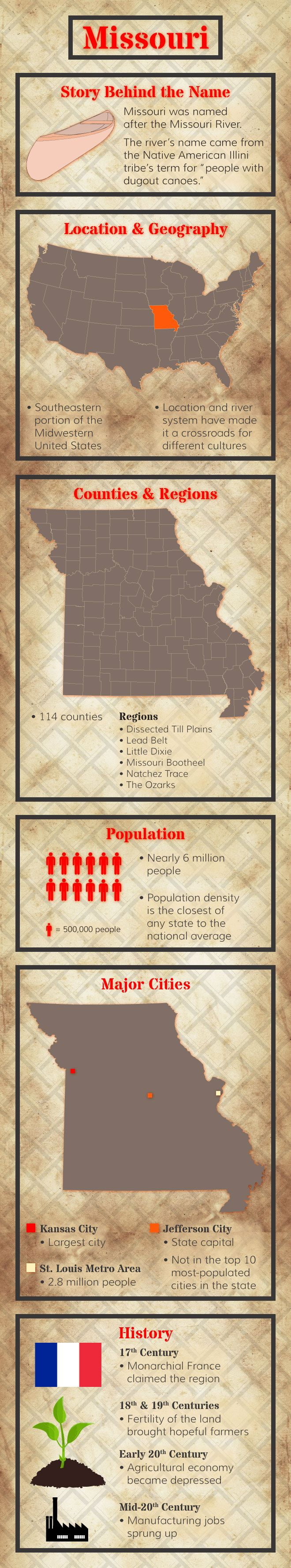 Infographic of Missouri Fast Facts | Where I Come From | Pinterest ...