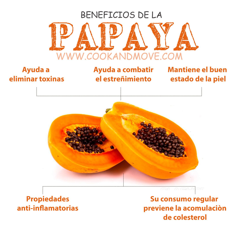 Papaya En La Lactancia