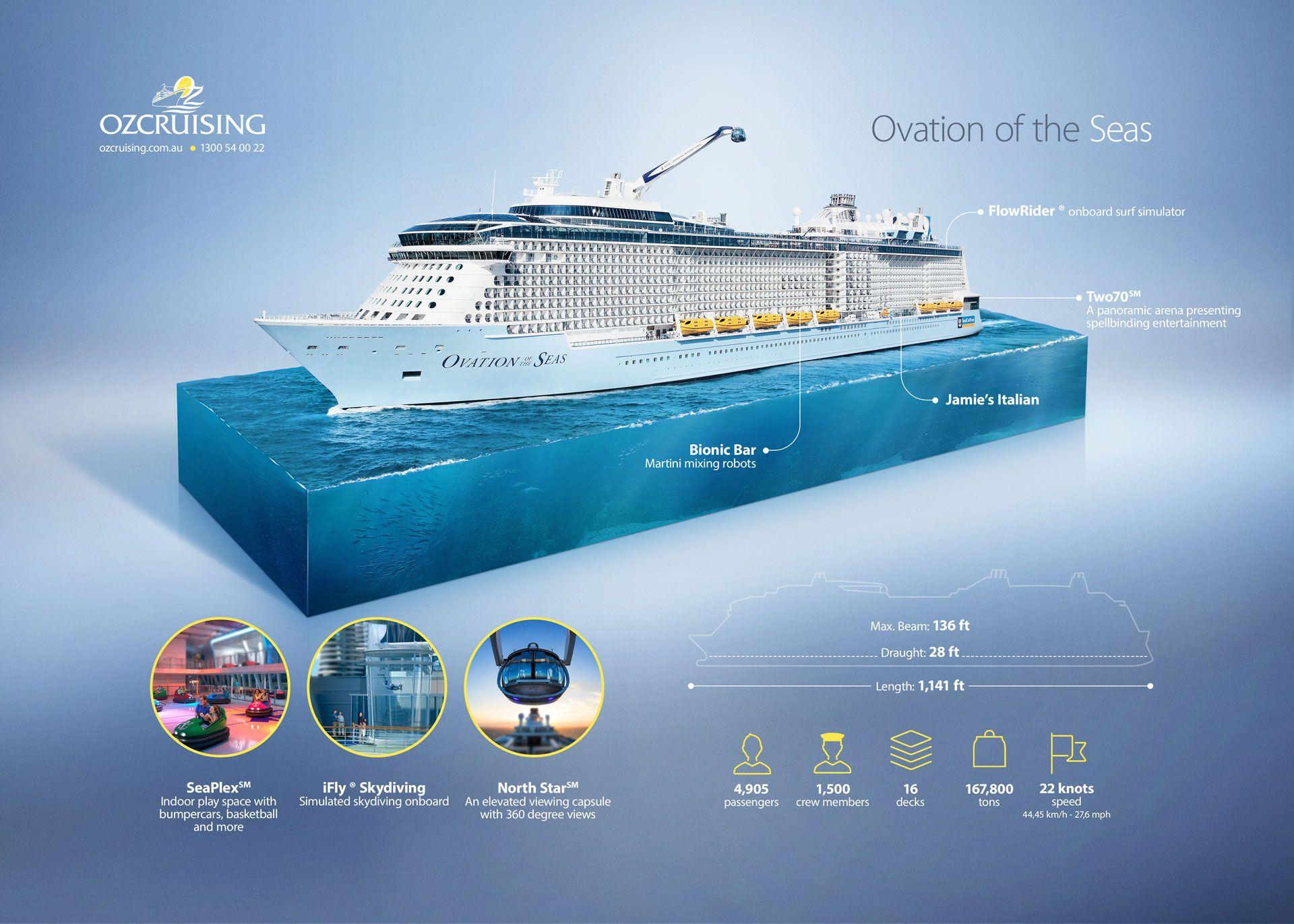 Royal Caribbean Cruise Deck Plan Awesome Home Decoration Interior House Designer
