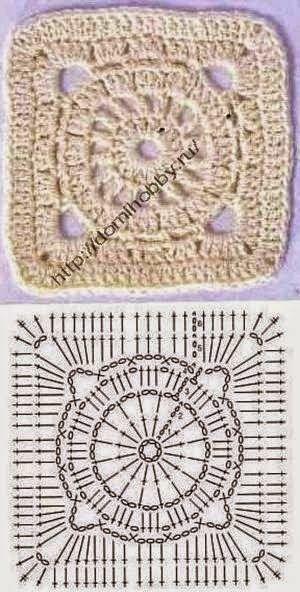 Patrones de ganchillo: Crochet libre Formulario Patchwork Pueblo ...