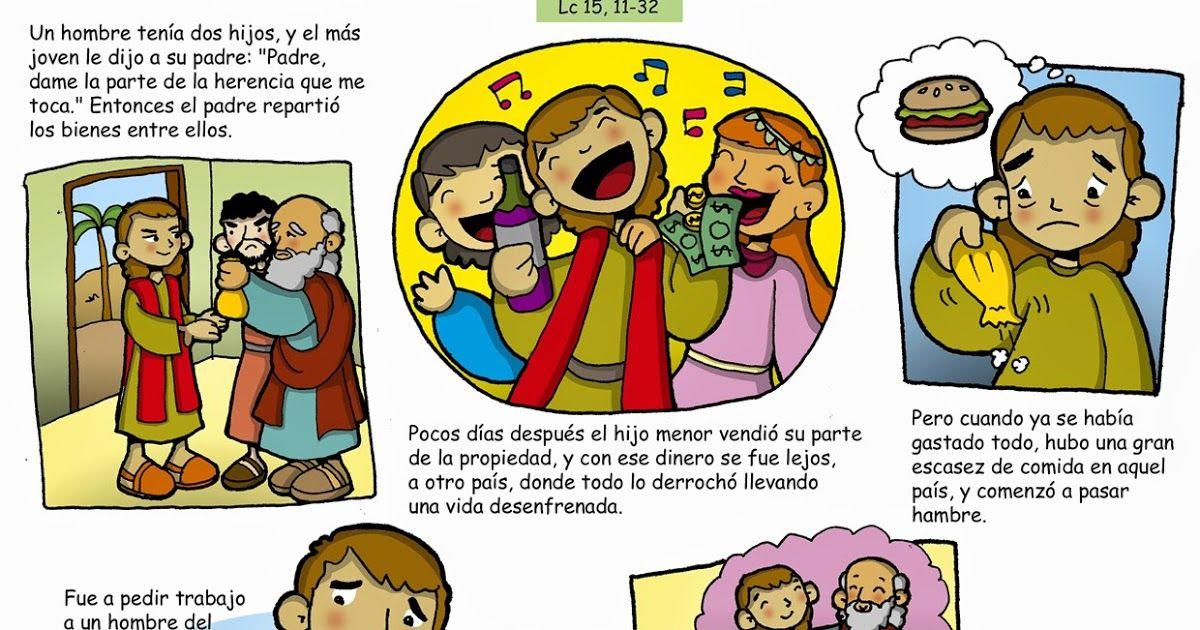 Catequesis Primera Unia N El Credo Para Colorear Espagnol: Parábola Del Padre Misericordioso O Del Hijo Pródigo (Lc