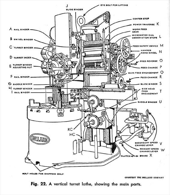 lathe diagram viewing gallery
