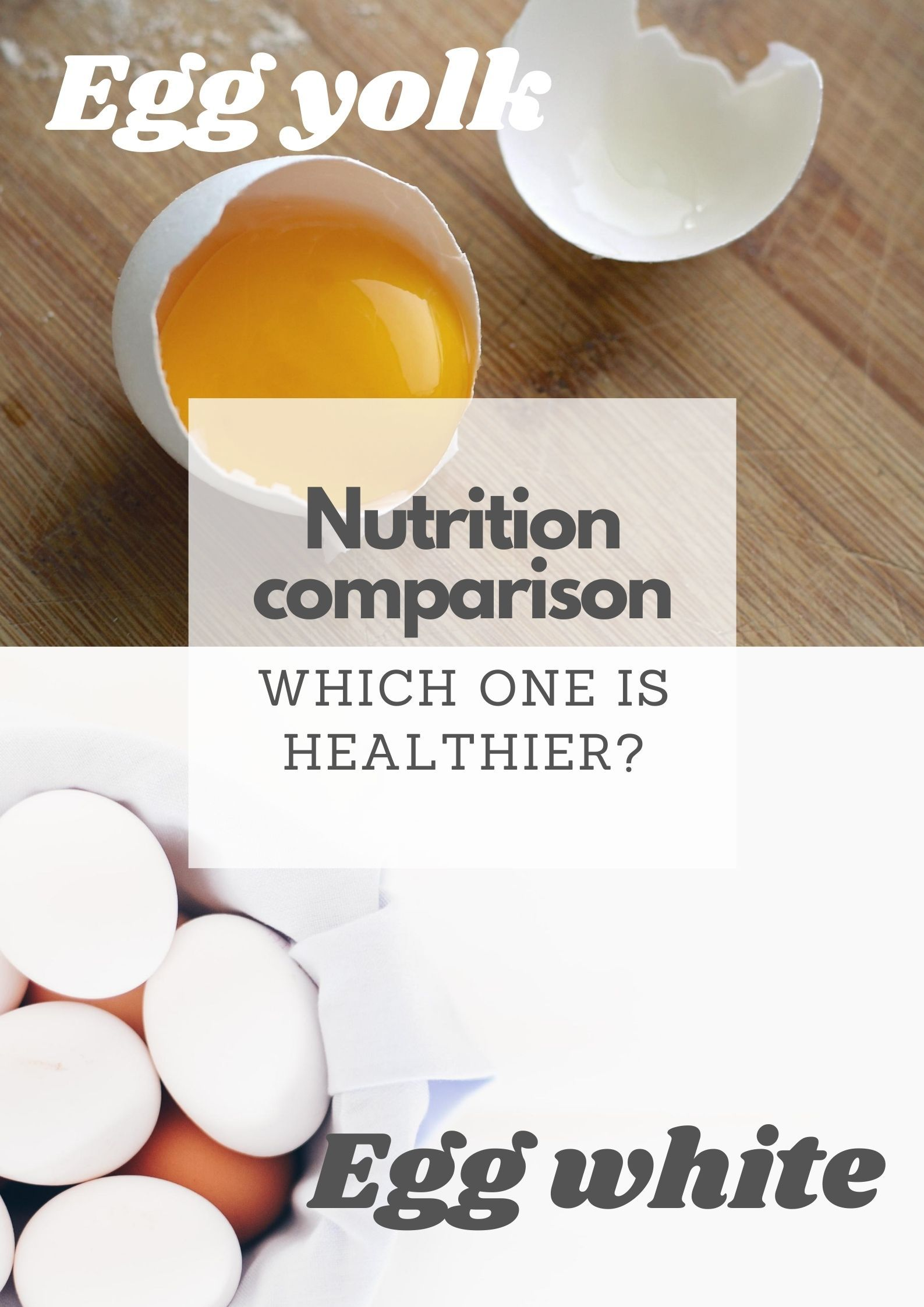 Egg Yolk Vs Egg White Nutrition Facts Nutrition Calculator Nutrition Facts Egg White Nutrition