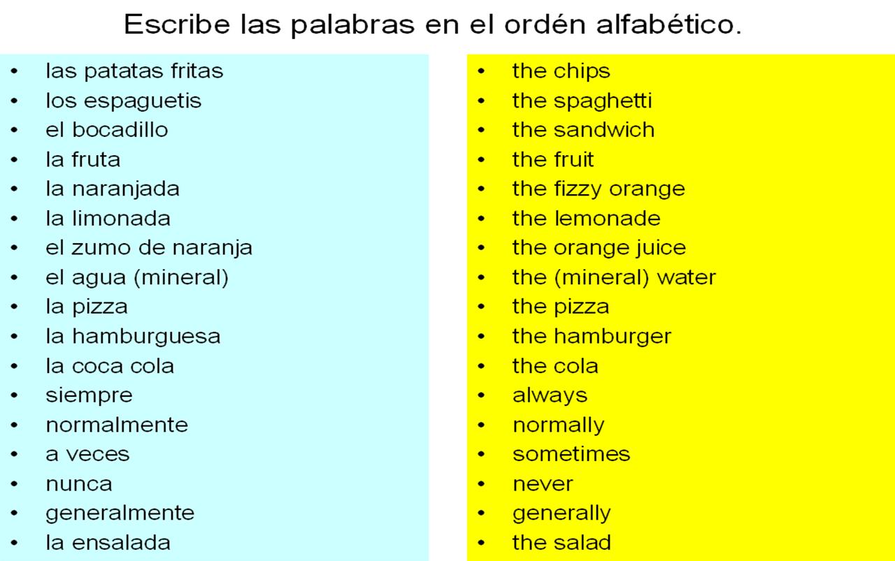 b auml sta bilder om spanish p aring s ouml k och spanska