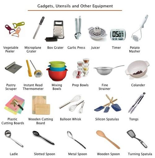 Kitchen Equipment And Tools Tips On Buying And Choosing Learn