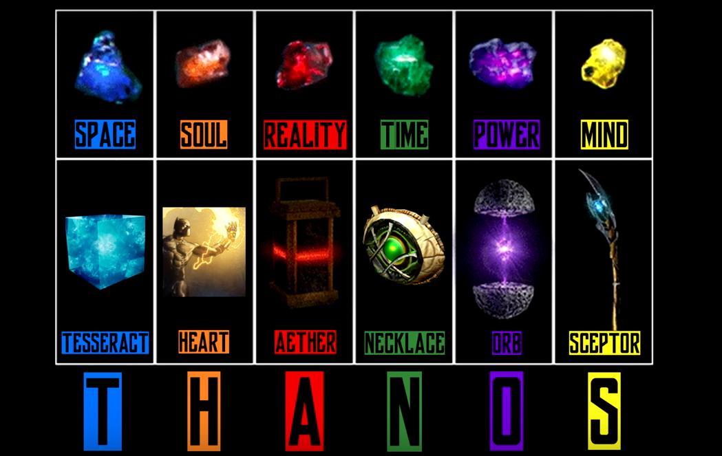 Infinity Stones Yt