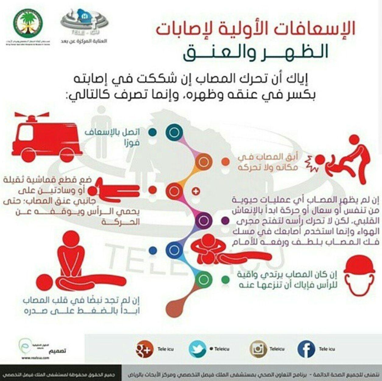 الإسعافات الأولية لإصابات الظهر والعنق Health Education Health Instagram