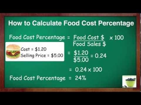 Food costs formula how to calculate restaurant food cost percentage food costs formula how to calculate restaurant food cost percentage youtube how to make money pinterest forumfinder Images