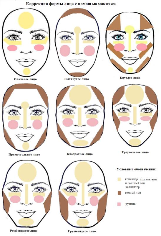 обычной как правильно наносить макияж в картинках правило, фольгированная