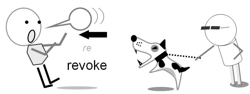 Image result for Advocate Convoke Evoke Invoke Provoke Revoke
