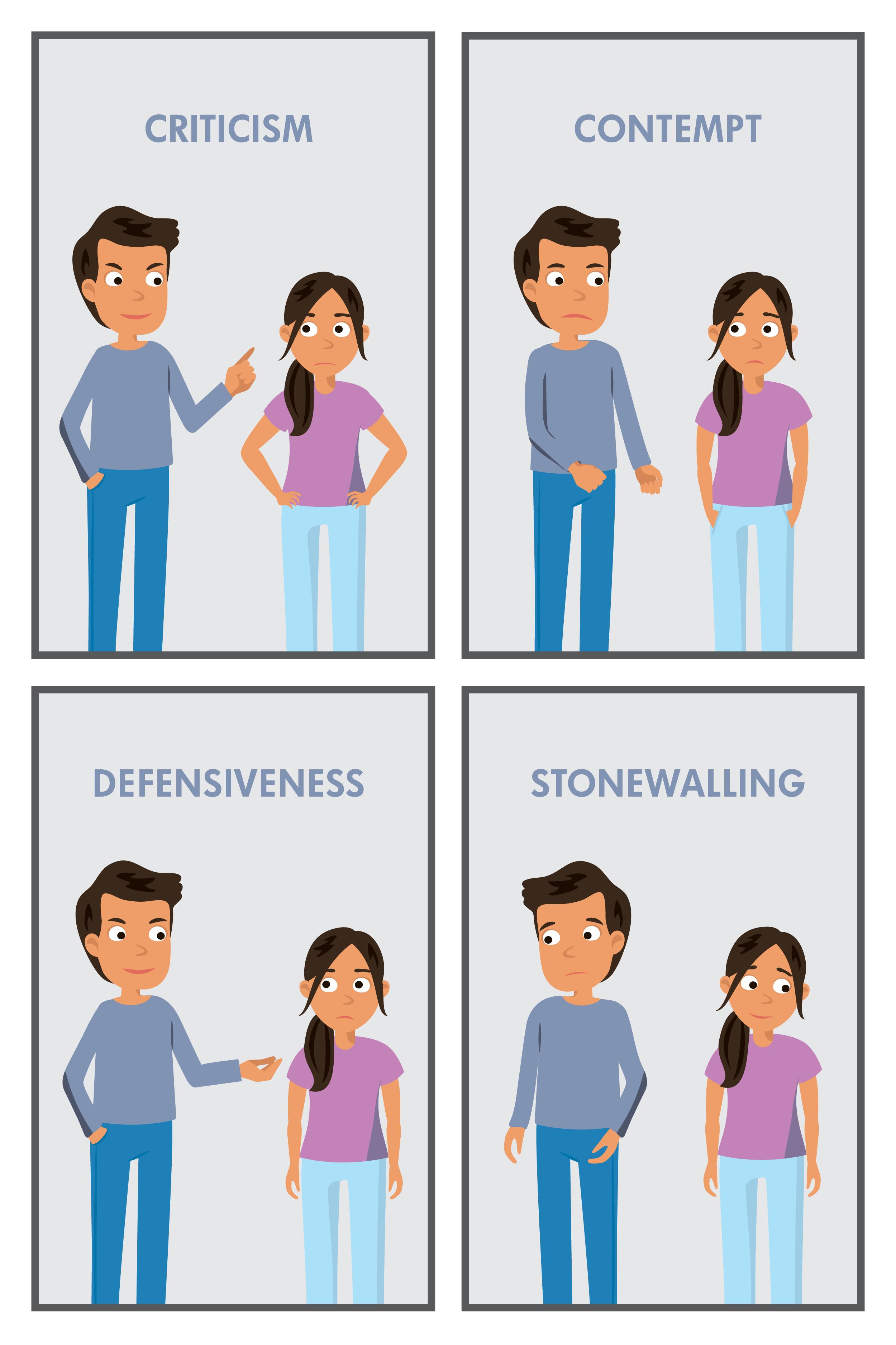 We Ve Adapted Dr Gottman S Four Horsemen Metaphor For