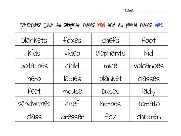 Singular and Plural Nouns Common Core aligned, this pack is ...