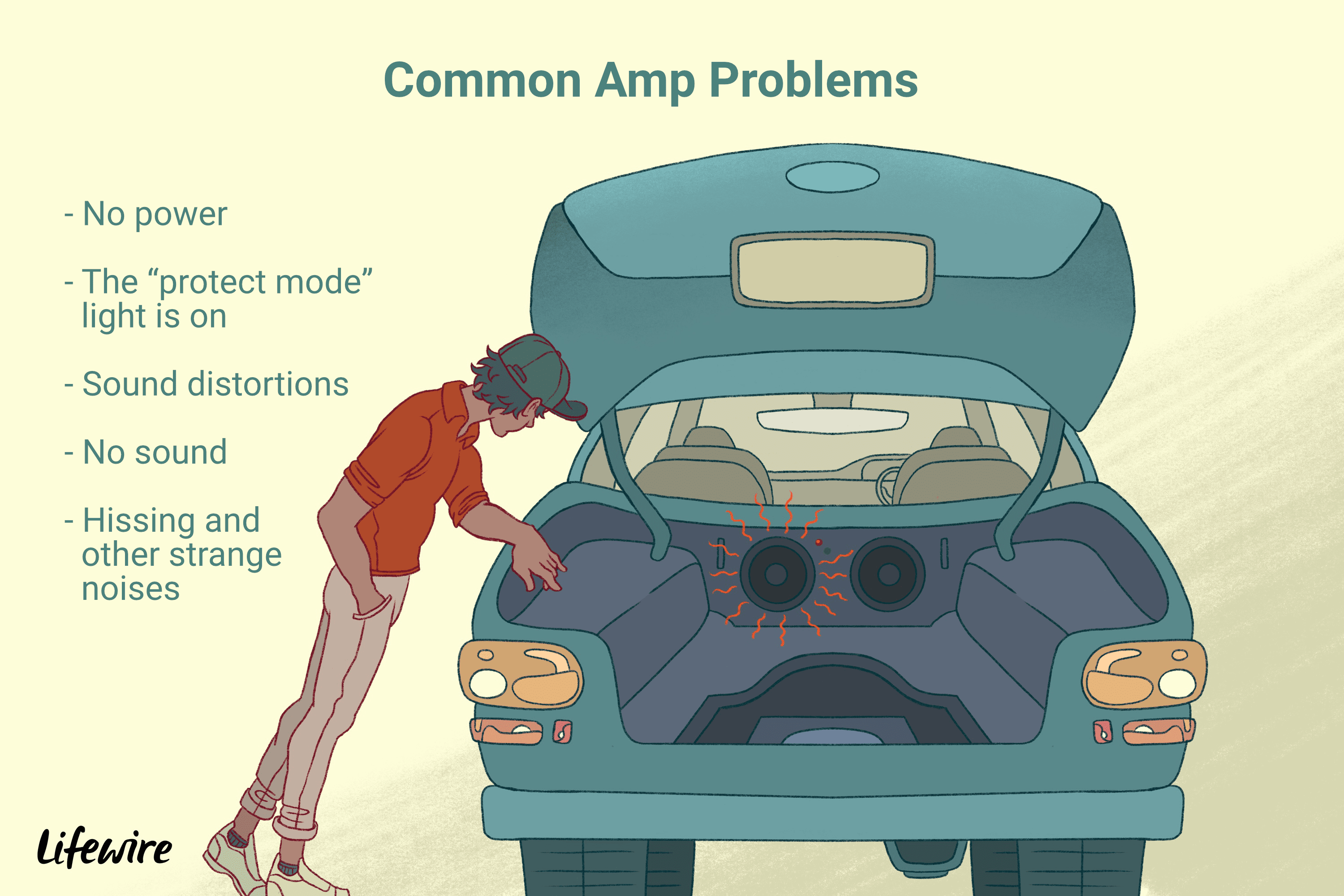 A Short Troubleshooting Guide To Car Amp Problems Car Amp Car Audio Installation Car Audio