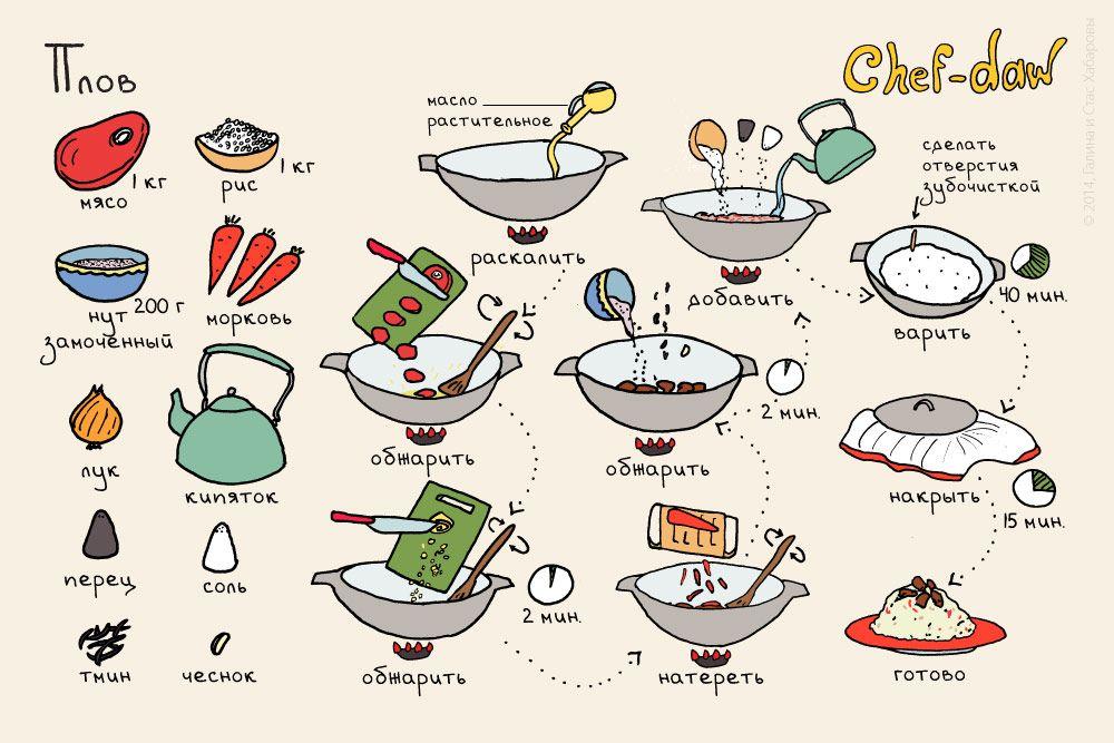 шпицы мужской рецепт в картинках красного мухомора можно
